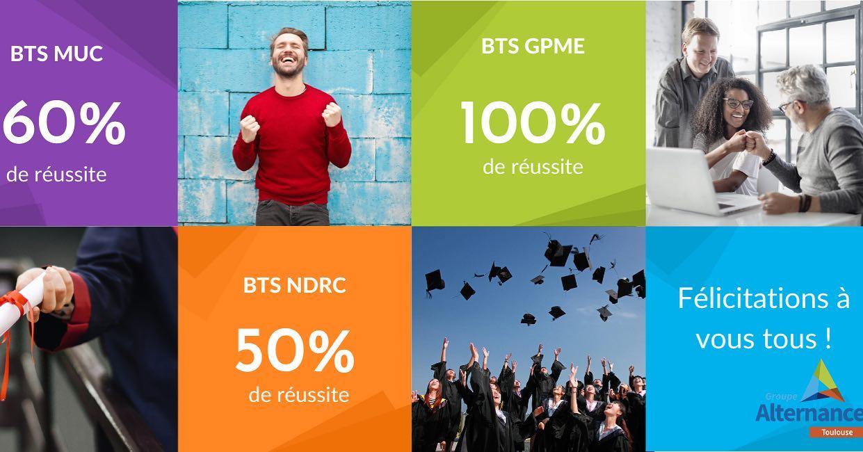 Résultats des promotions BTS 2020 Groupe Alternance Toulouse